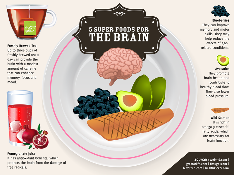 brain superfoods